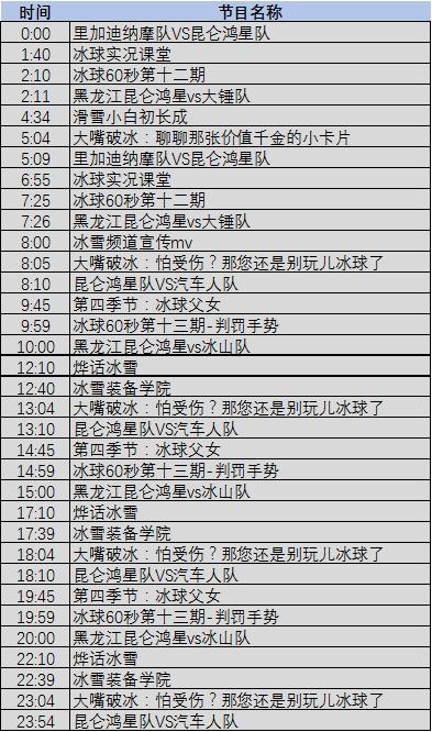 2019年10月13日体育电视节目单