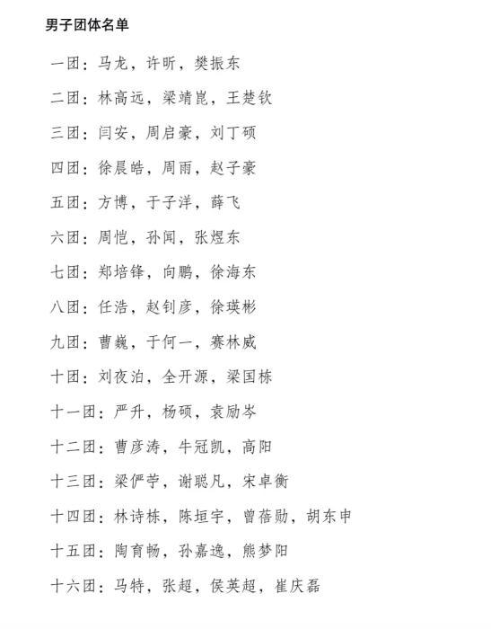 国乒东京奥运模拟赛名单出炉 女队三名主力缺席